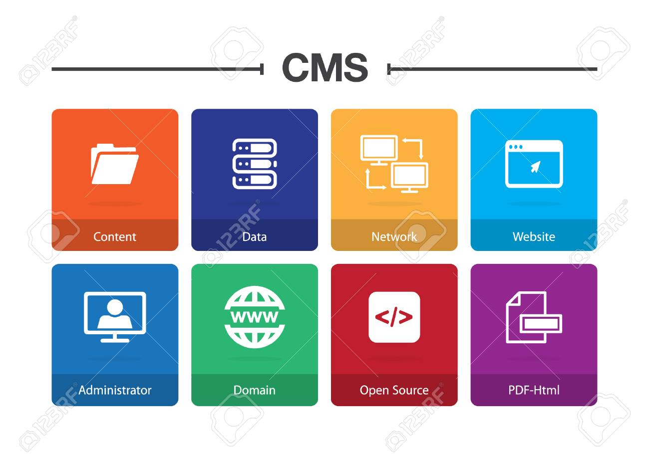 110827729-content-management-system-infographic-icon-set.jpg