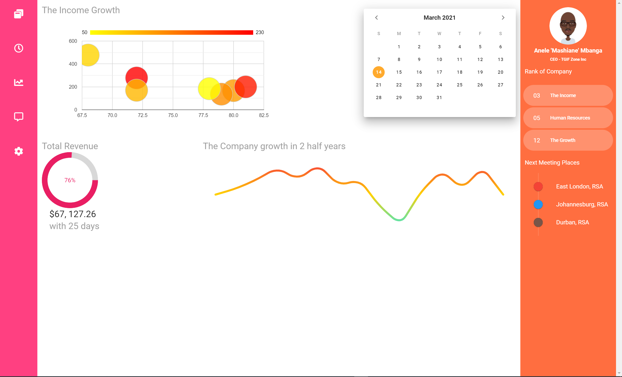 ceodashboard.png