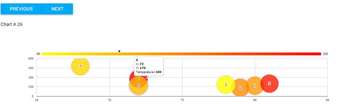 B4J Library - [ABMaterial]: Organizational Chart via