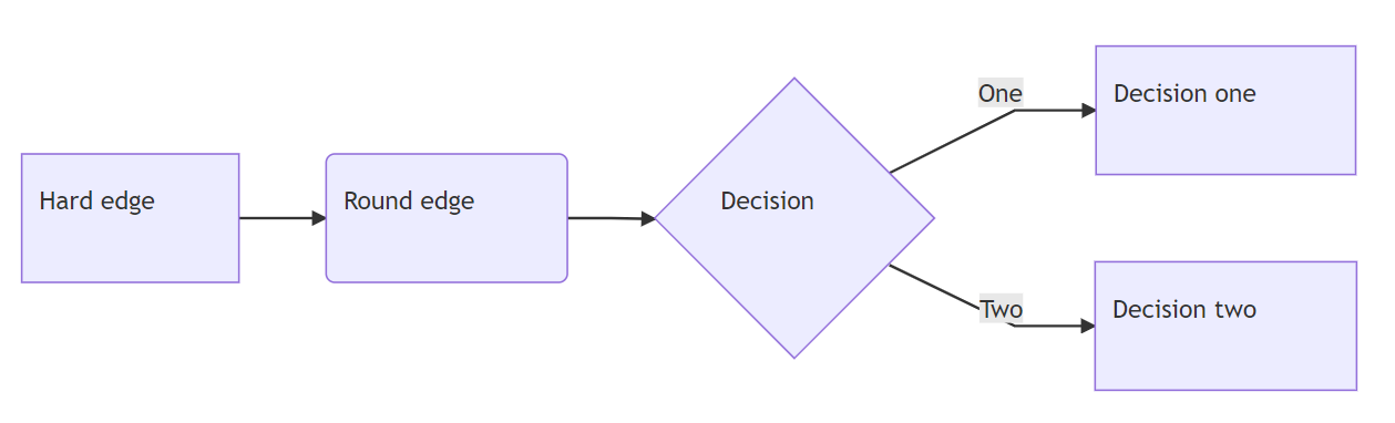 decisiontree.png