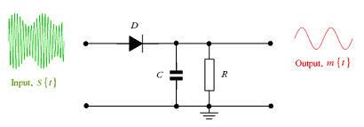 envelop detector.jpg