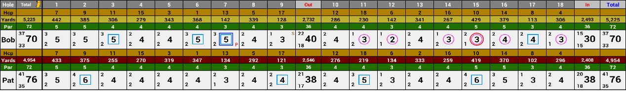 GolfScoreRound-16Colors.png