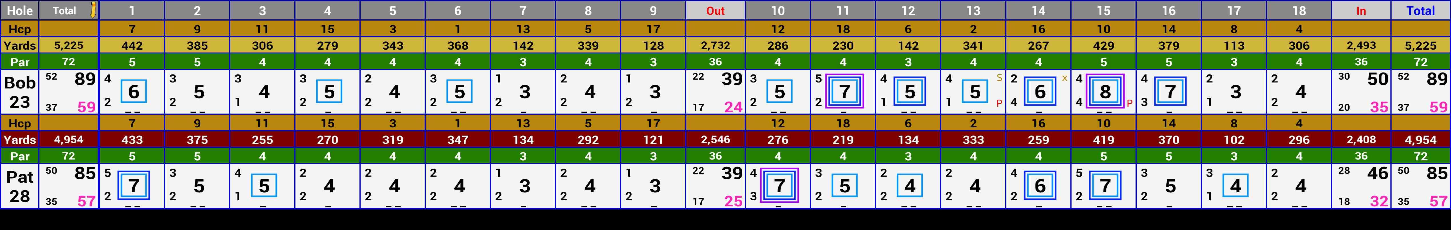 GolfScoreRound-20150405 - 13_02.jpeg