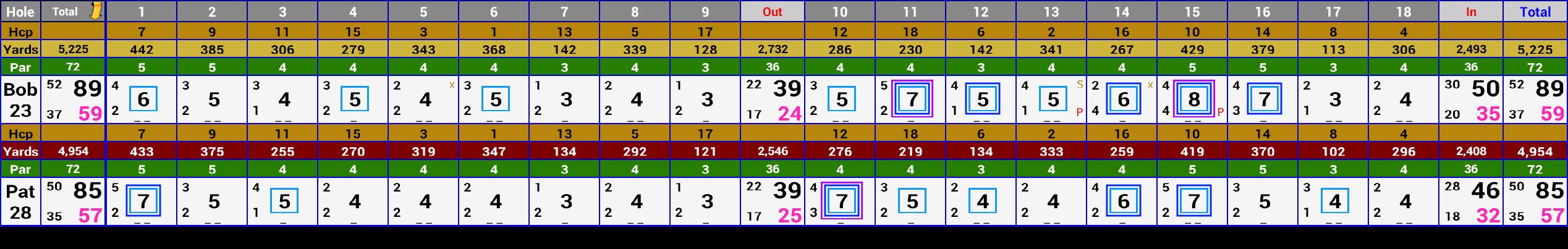 GolfScoreRound-20150405 - 13_02.png