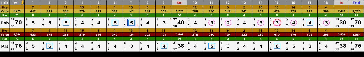 GolfScoreRound.png