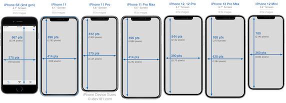 iphone_screens.jpg