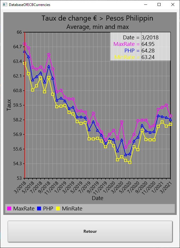 Line chart-data since 3-2018.png