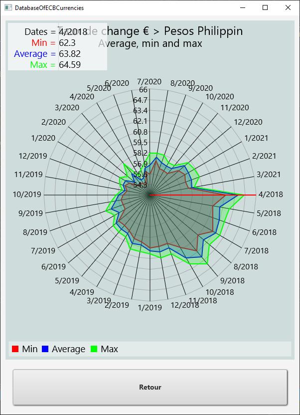 Radar chart-data since 4-2018.png
