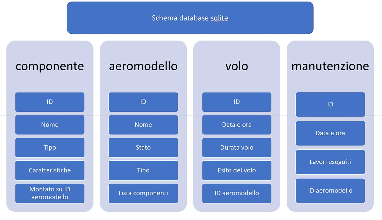 schema database.jpg