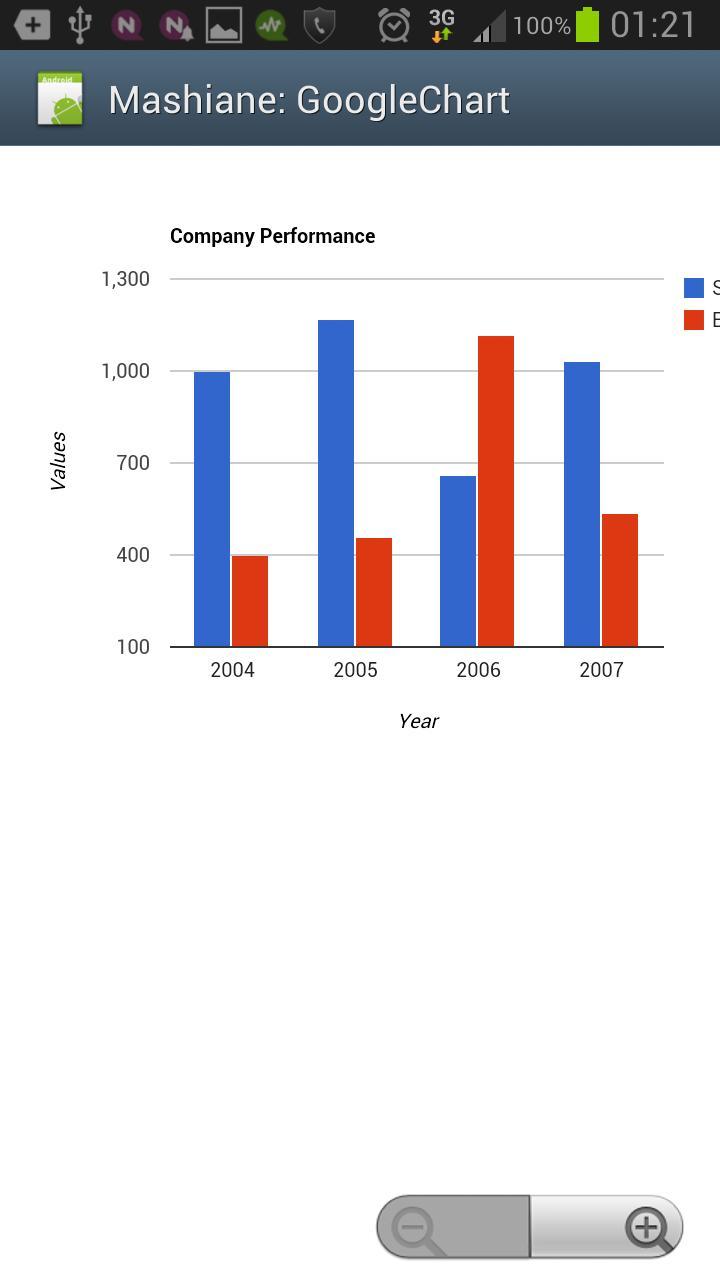 Share my creation google charts b4x community android ios screenshot2013 07 27 01 22 22g nvjuhfo Images