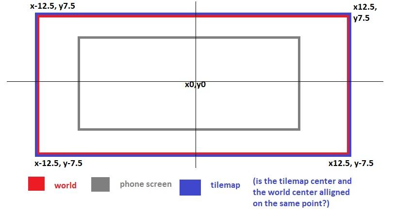 screenxui2d.jpg