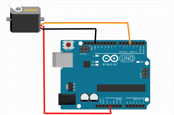 B4R Tutorial - Servo motor and Arduino | B4X Community - Android