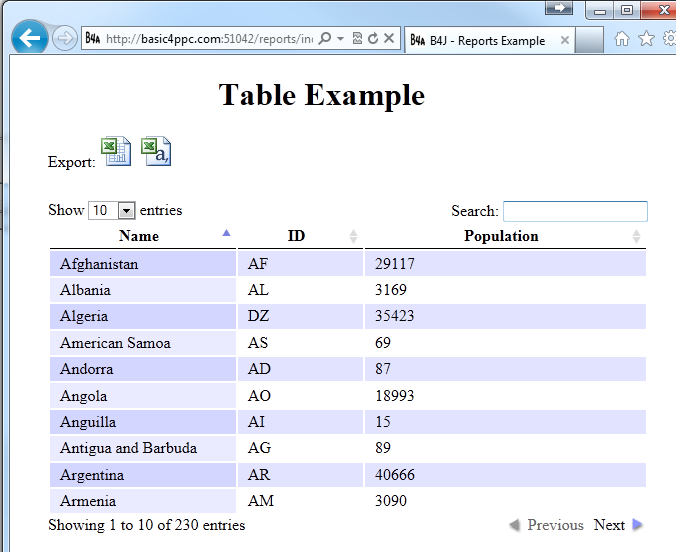 301 moved permanently for Html table examples